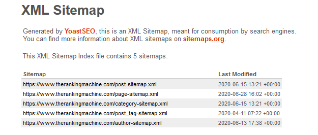 XML Sitemap for The Ranking Machine